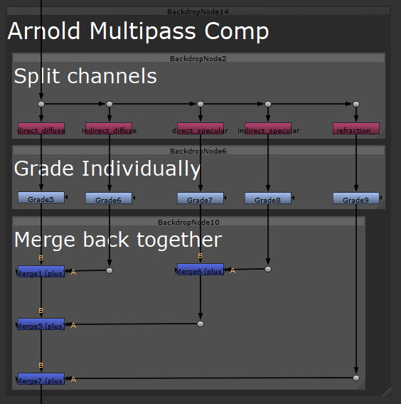 nuke_arnold_multipass_comp.png
