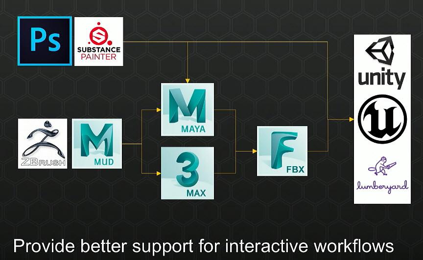 Autodesk&Unity.jpg