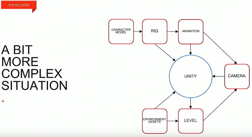 Autodesk&Unity_01.jpg