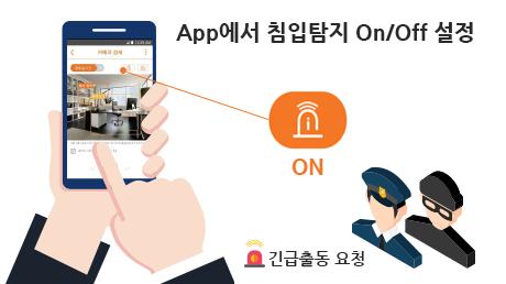 [SK클라우드캠] 월 8천원 가성비 甲, 국내최저가 - 게시판 - CGlink : serviceImg_cont2 (2).png