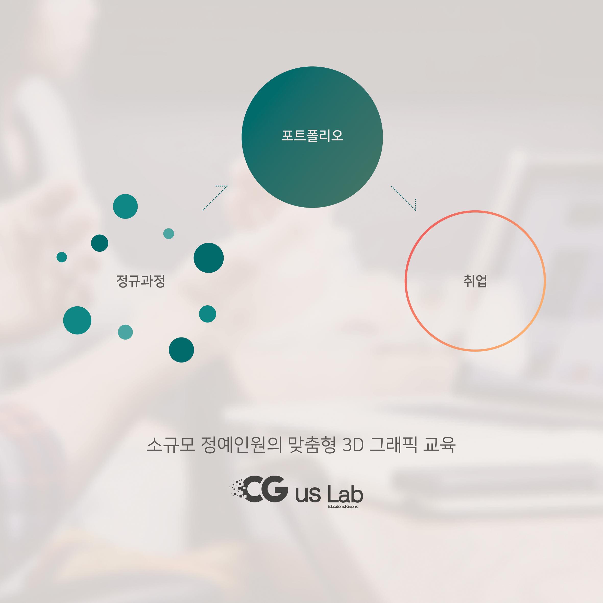 ◀ CGusLab ▶ 8명 정원의 소규모 그룹과외! 3D기초정규과정 [4월5일] 개강인원모집! - PR - CGlink : 06.jpg