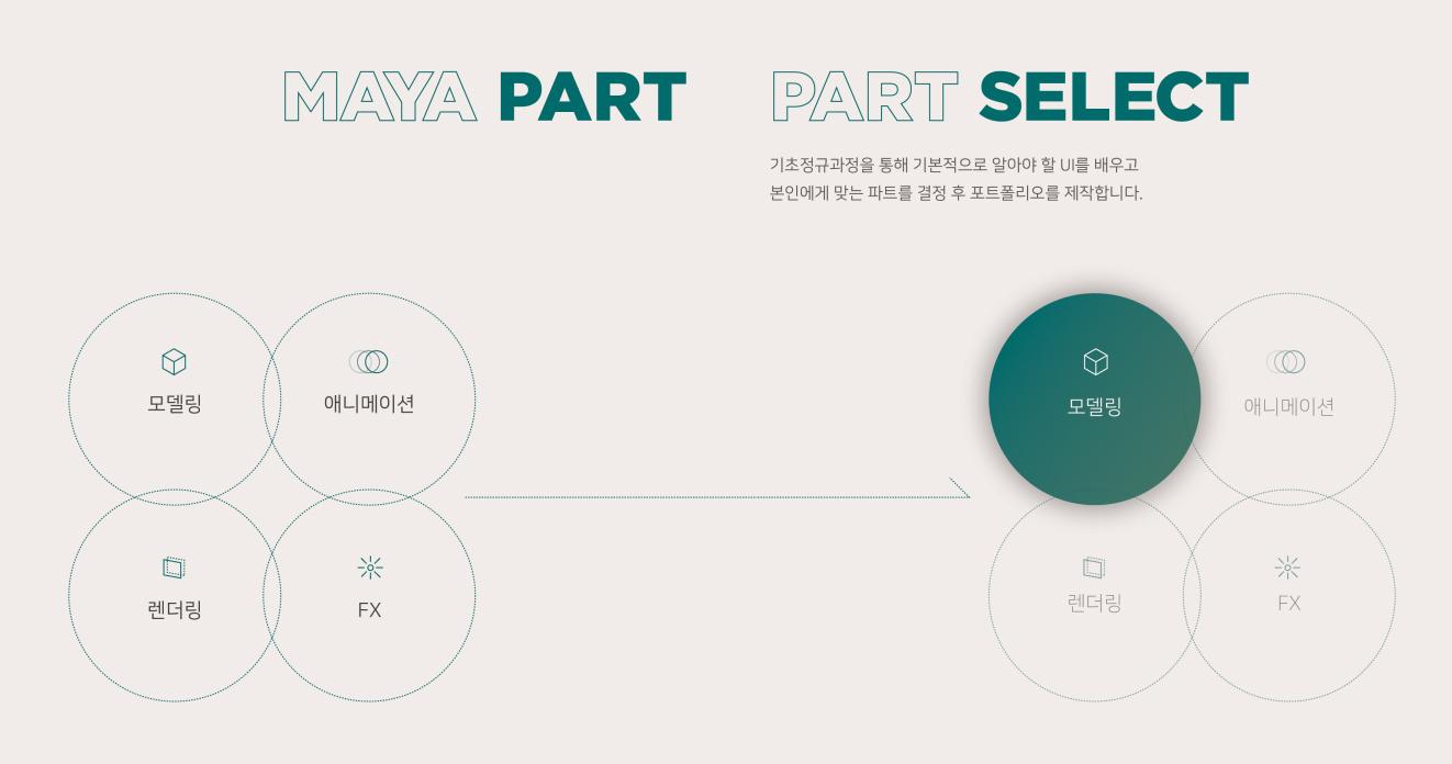 ◀ CGusLab ▶ 8명 정원의 소규모 그룹과외! 3D기초정규과정 [4월5일] 개강인원모집! - PR - CGlink : 04_00000.jpg