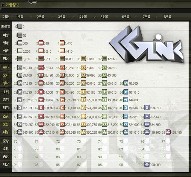 Level_Icon_Chart.jpg